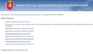 реестр фармацевтических лицензий